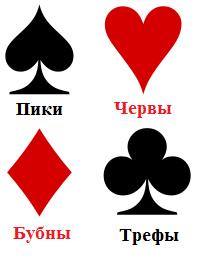 Название мастей карт и картинки