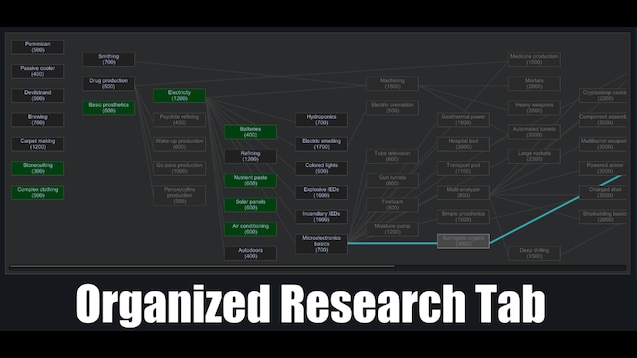 Steam Workshop :: Organized Research Tab