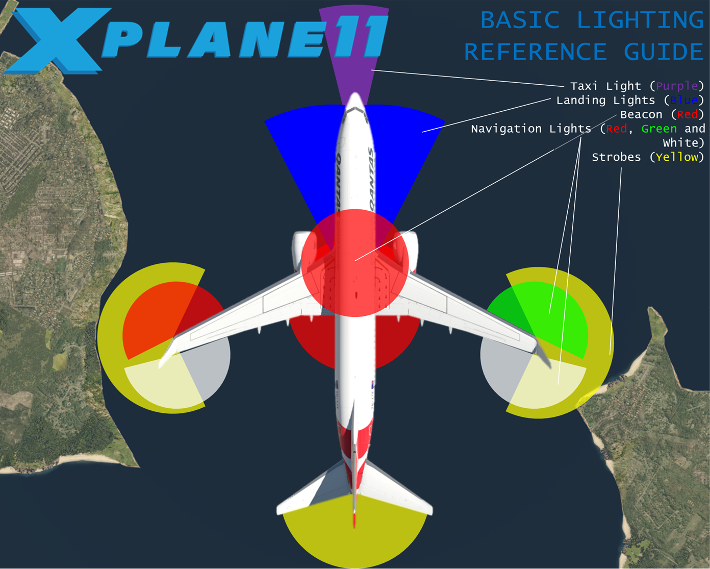 Steam community guide aircraft exterior lighting a truly rubbish diagram i conjured up using the 737 800 and microsoft powerpoint note that the strobes taxi and landing lights are white in use they aloadofball Gallery