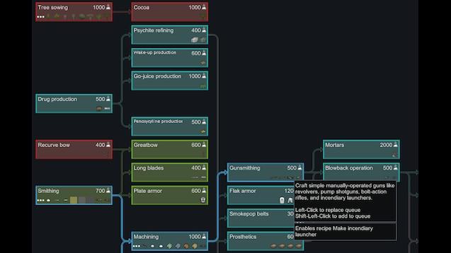 Steam Workshop :: ResearchPal