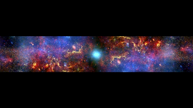 7680x1440 Center of the Milky Way Galaxy