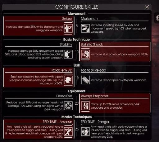 Steam Community Guide Killing Floor 2 Sharpshooter No Hat Needed Build