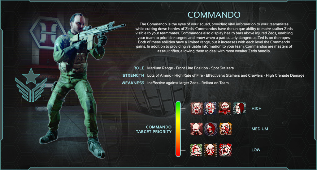 Steam Community Guide Killing Floor 2 Good Etiquette