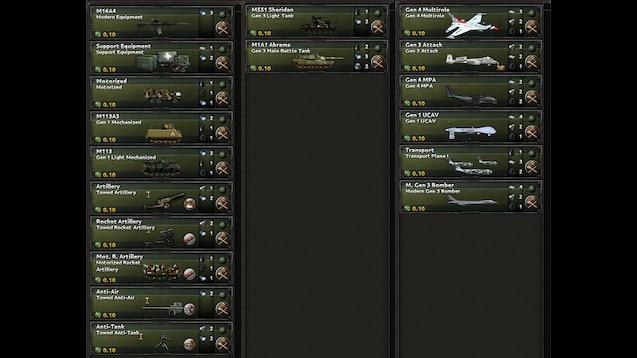 Steam Workshop :: Millennium Dawn: Cheap Equipment