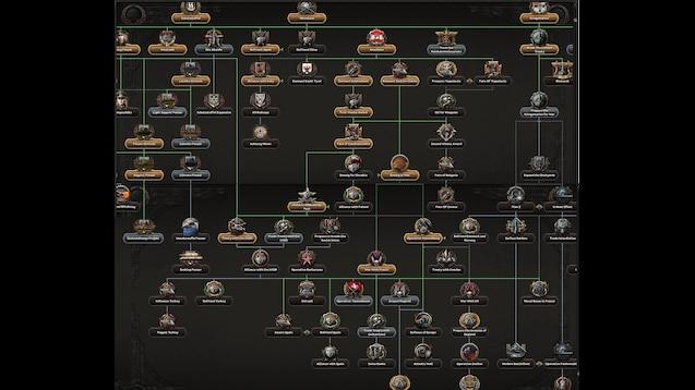 Steam Workshop :: Total War Mod
