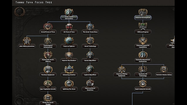 Steam Workshop :: Make Tannu Tuva Great Again