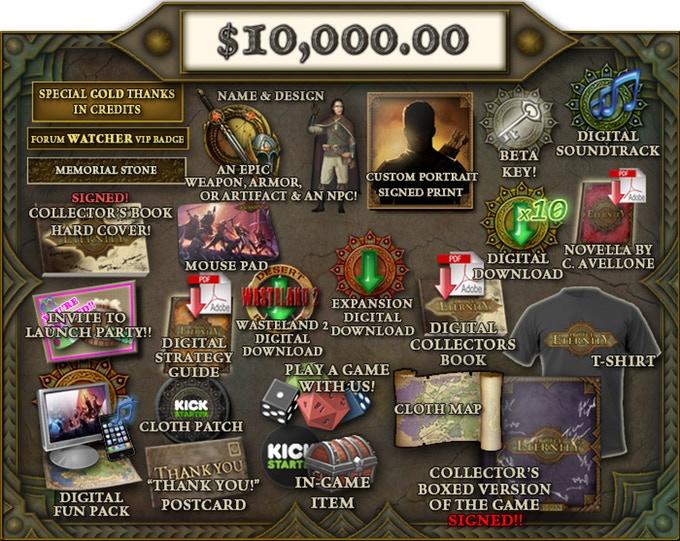 Содержимое залогового пакета стоимостью 10 000 USD с Kickstarter