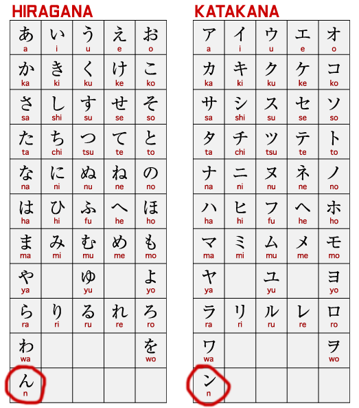 asian-letter-chart-pussy