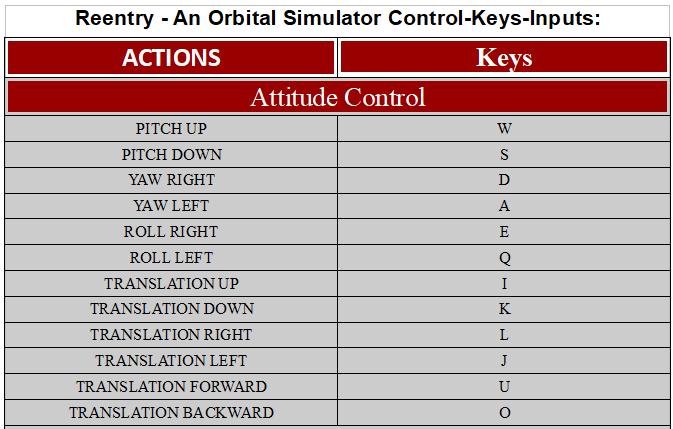 Steam Community :: Guide :: Reentry - An Orbital Simulator