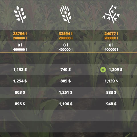 Steam Community :: Guide :: Crops Yields and Prices