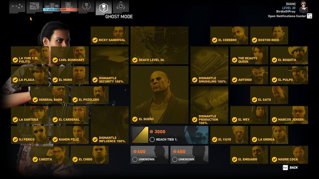 Steam Community :: Screenshot :: All Unlocked