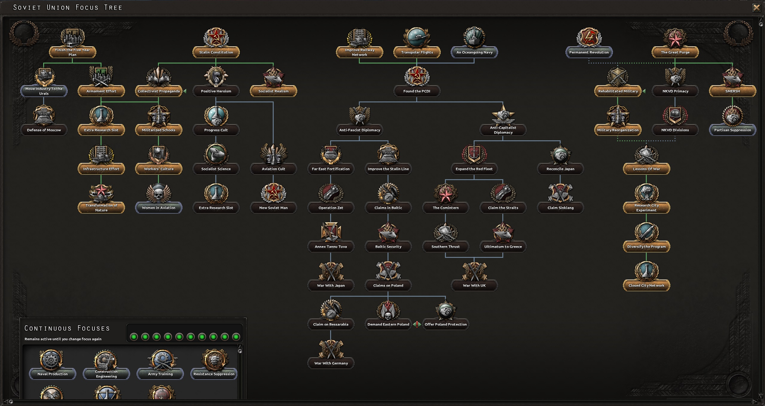 Steam Community :: Guide :: ValzRon's MP Soviet Union Guide