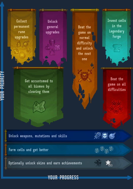 rune pentru forumul de vedere