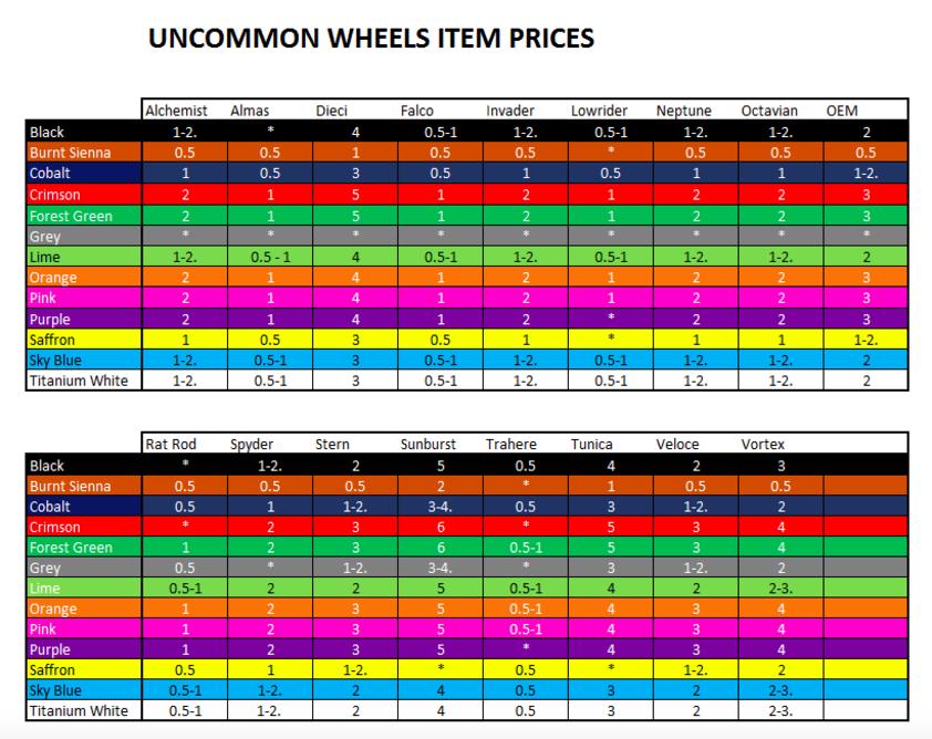 Steam Trading Price List